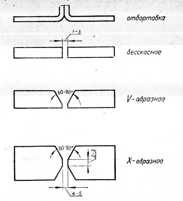 На Х-образной разделке как называется промежуток равный  2-3 мм.