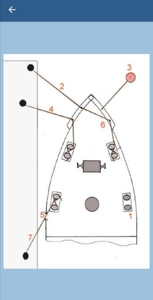 292. Укажите какими цифрами на рисунке обозначены следующие элементы швартовного устройства судна