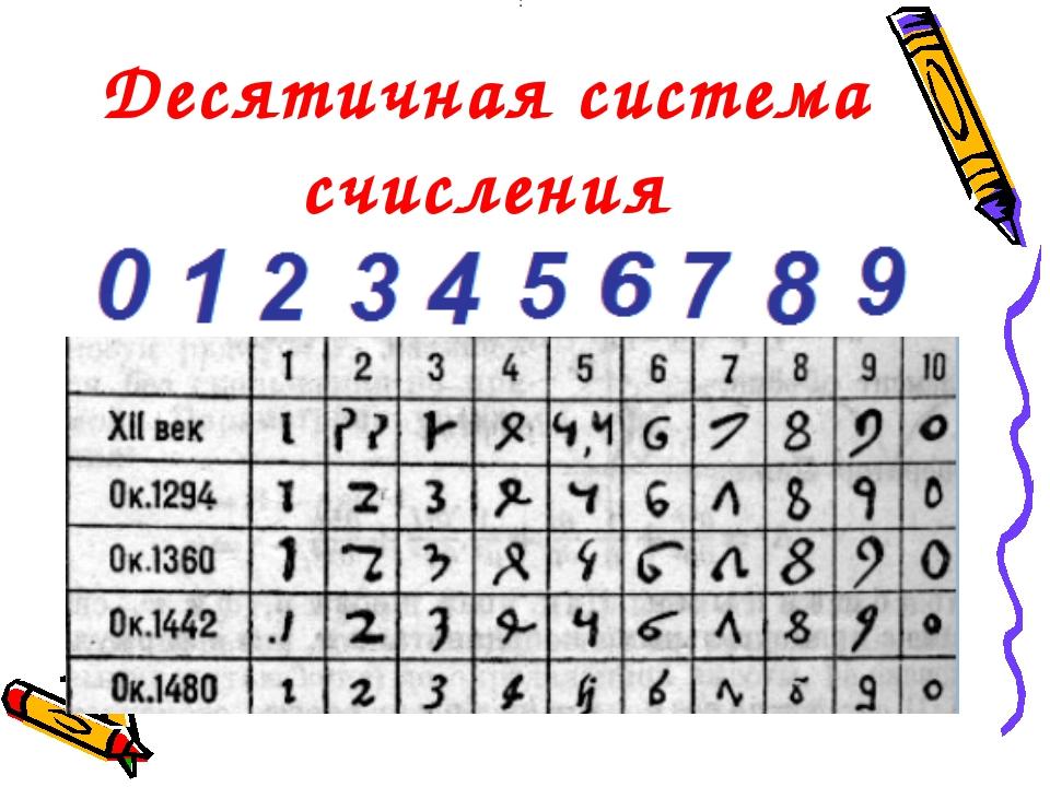 Древнеегипетские учные первыми стали применять десятичную систему