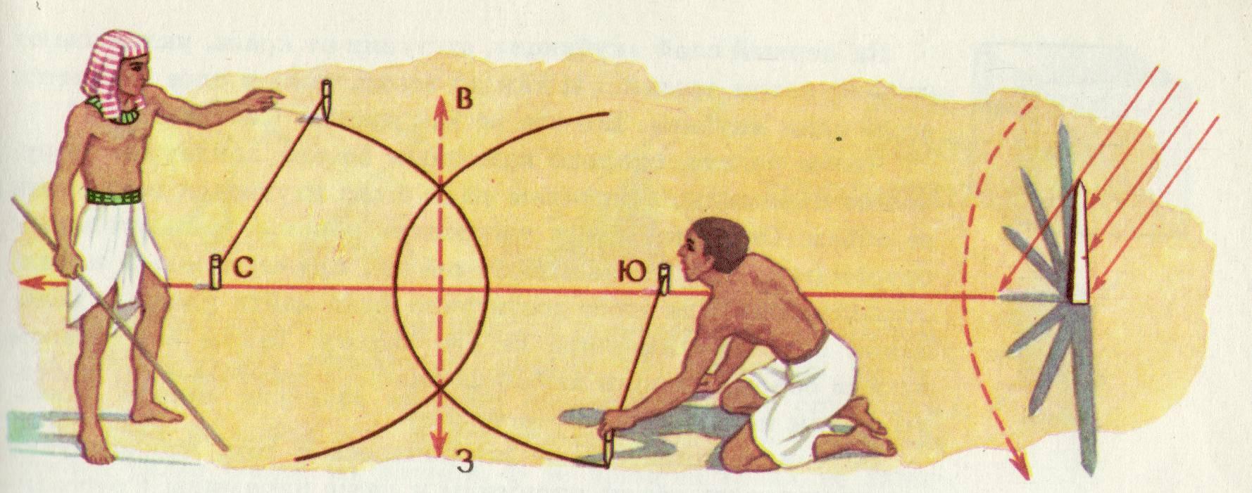 Древние египтяне умели выполнять сложные математические вычисления