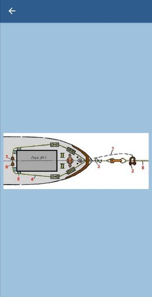 195. Какой способ крепления буксирного троса на буксирном судне изображен на рисунке?