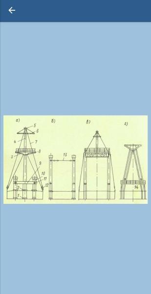 156. Укажите типы грузовых мачт, показанные на рисунке. Чтобы увидеть рисунок,нажмите кнопку -отобразить-