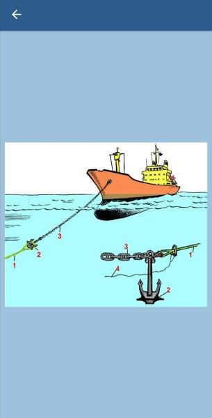 193. Какой способ крепления буксирного троса изображен на рисунке?