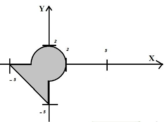 7) Данной схеме соответствует  сочетание логических условий