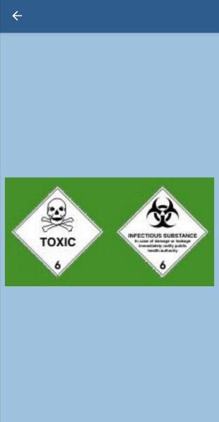 163. К какому классу опасных грузов соответствует символ показанный на рисунке?