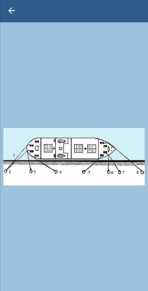 291. Укажите, какими цифрами на рисунке обозначены швартовные тросы судна