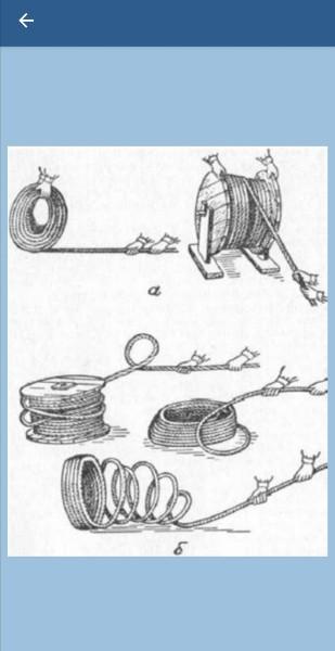 250. Н каком рисунке показано неправильное распускание муфт и барабанов стального троса?