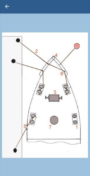 293. Укажите какими цифрами на рисунке обозначены следующие элементы швартовного устройства судна